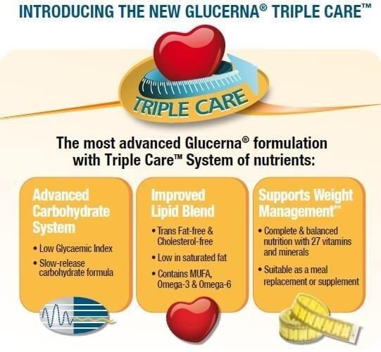 Glucerna Triple Care For Diabetes? Nutrition Review
