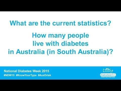 How Many People Have Type 2 Diabetes In Australia?