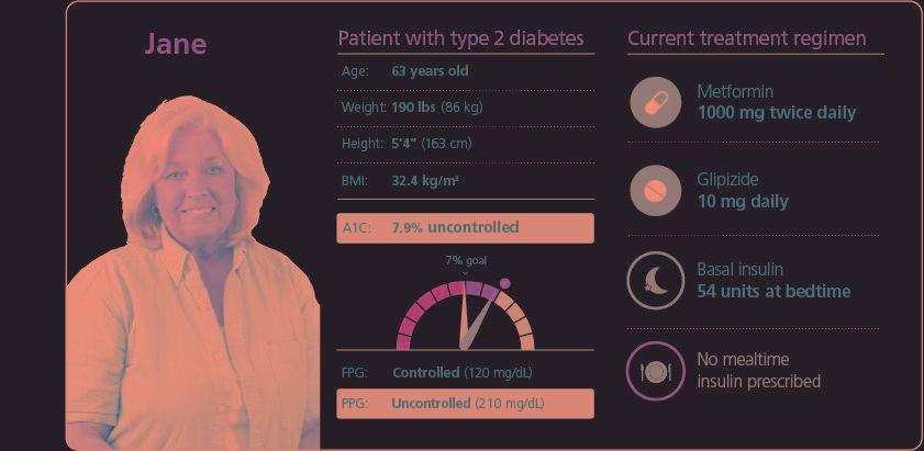 A1c Goal For Non Diabetics