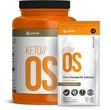 How Fast Can You Lose Weight On A Ketosis Diet?