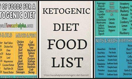 Keto Fats List