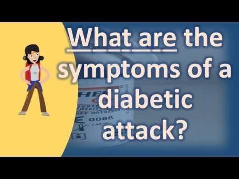 Diabetic Emergency Signs And Symptoms