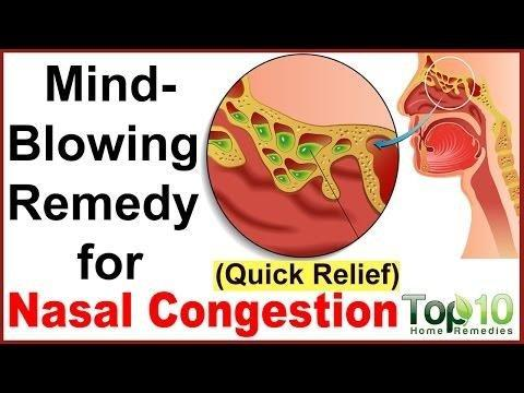 Will You Have Nasal Congestion With Metformin - From Fda Reports - Ehealthme