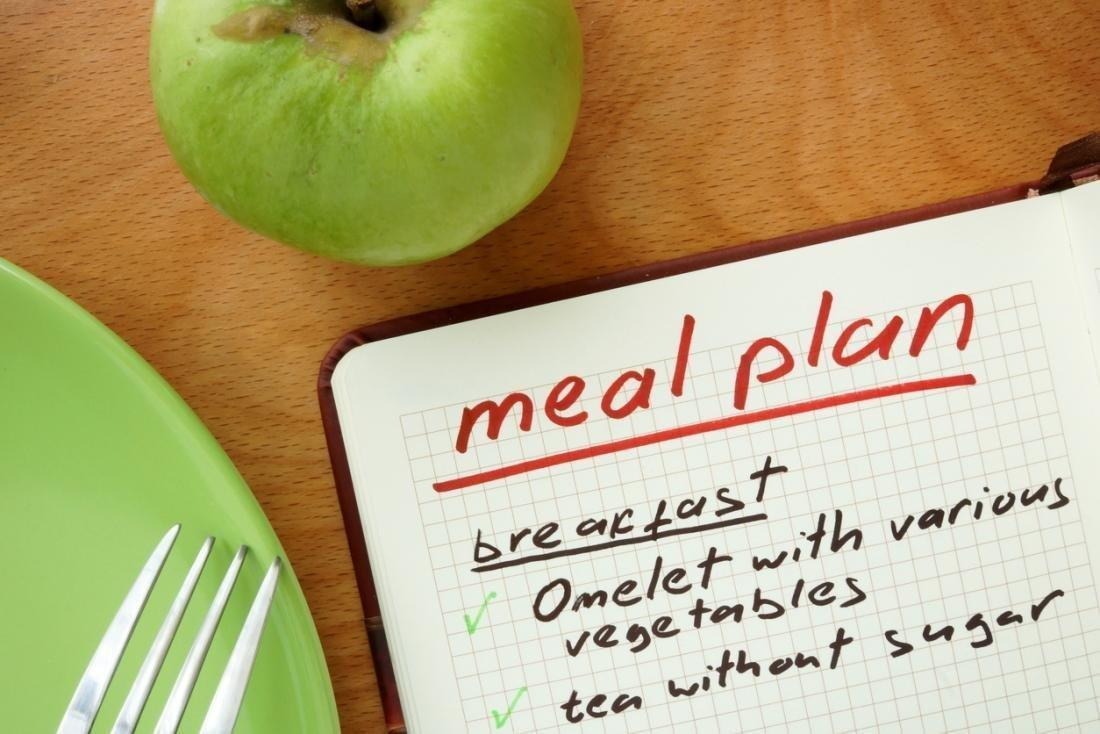 Seven-day Diabetes Meal Plan: Options For Healthful Eating