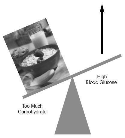 Does Popcorn Spike Blood Sugar