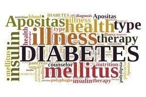 Diet To Prevent Diabetes Naturally