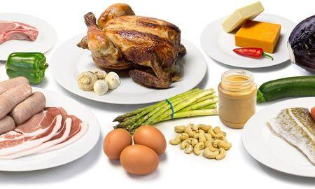 Is The Keto Diet Safe For High Cholesterol?