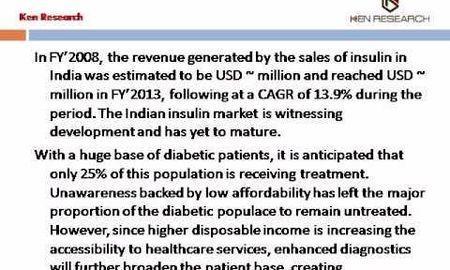 Insulin Manufacturers In India