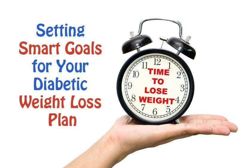 Setting Smart Goals For Your Diabetic Weight Loss Plan