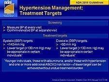Diabetes Management Guidelines
