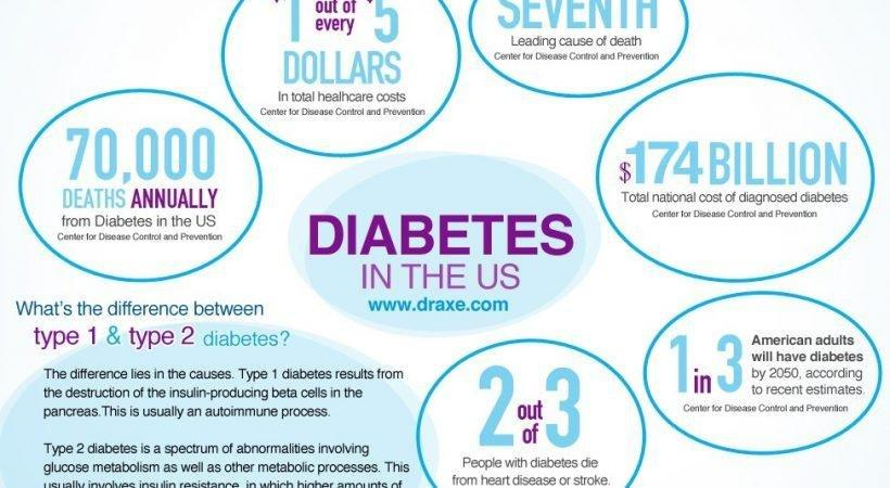 What Is Diabetes In Layman's Terms?