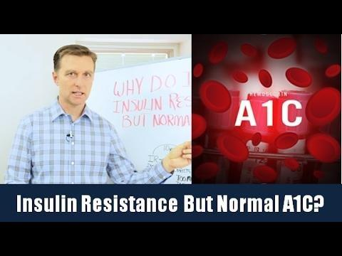 How Long Does Metformin Take To Work For Insulin Resistance