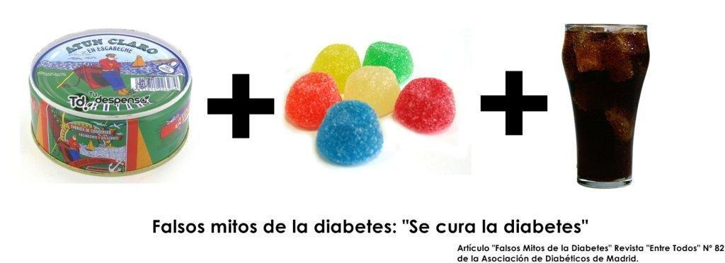 10 Falsos Mitos De La Diabetes: 1. La Diabetes Se Cura