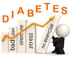 Type 2 Diabetes Vaccine 2017