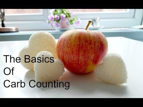 Counting Carbs For Diabetics Chart
