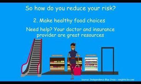 Blue Cross Blue Shield Diabetes Program