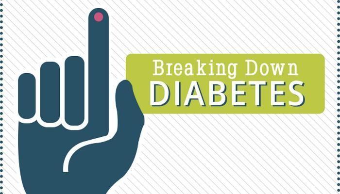 Diabetes Infographics