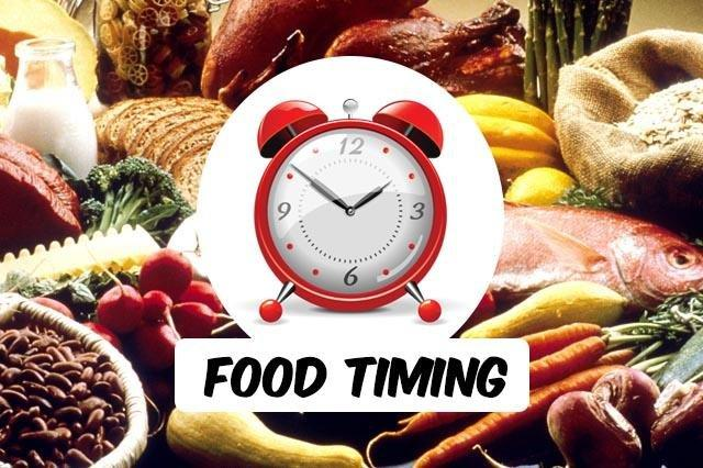 Does Timing Of Food Matter With Diabetes?