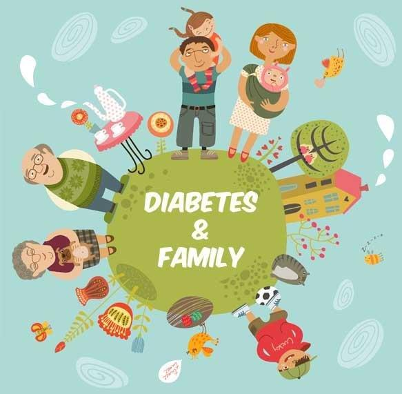 What Are Several Ways The Life Of Someone With Diabetes Is Impacted By The Disorder?