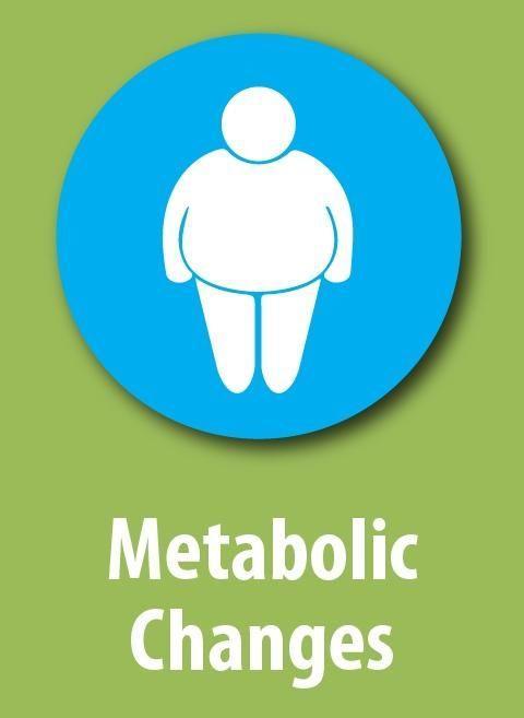 Diabetes Bloating Weight Gain