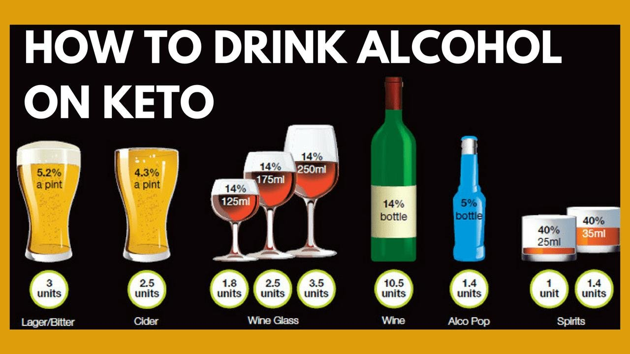 Drink Alcohol On Keto