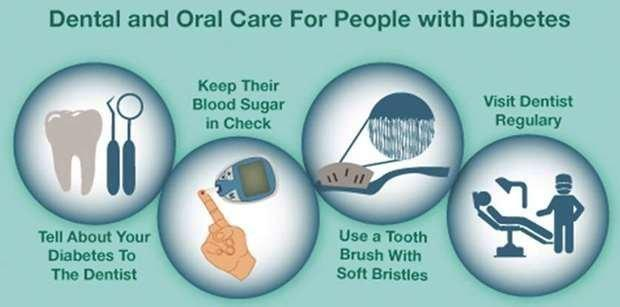 Diabetes And Teeth Problems