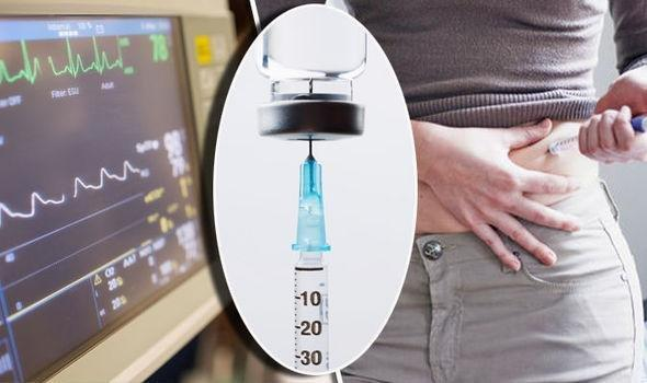Diabetes Danger: Warning Over Life-threatening Complications Ketoacidosis And Diabulimia