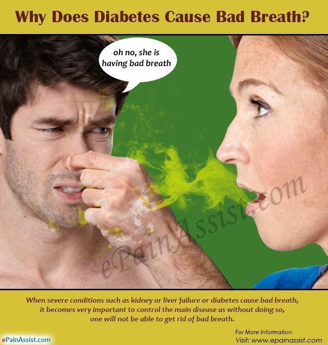 Why Does Diabetes Cause Bad Breath & How to Prevent it?