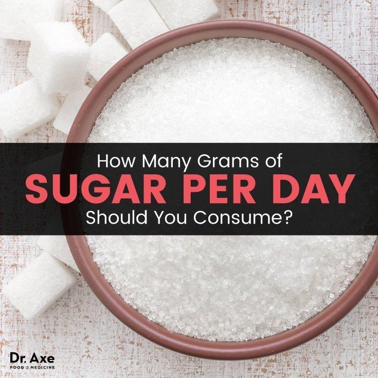 How Many Grams Of Sugar Per Day Should You Consume?