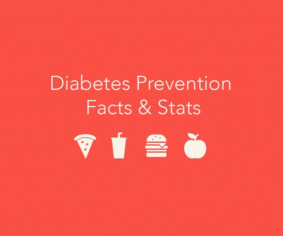 Diabetes Prevention Infographic