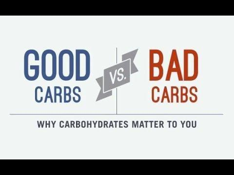 What Is A Good Carb To Insulin Ratio?