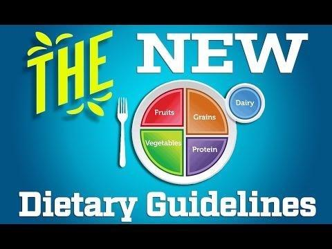Hhs And Usda Release New Dietary Guidelines To Encourage Healthy Eating Patterns To Prevent Chronic Diseases