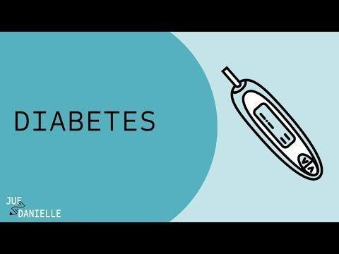 Diabetes Insipidus Merck Vet