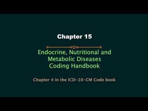 Icd 10 Code For Mild Nonproliferative Diabetic Retinopathy