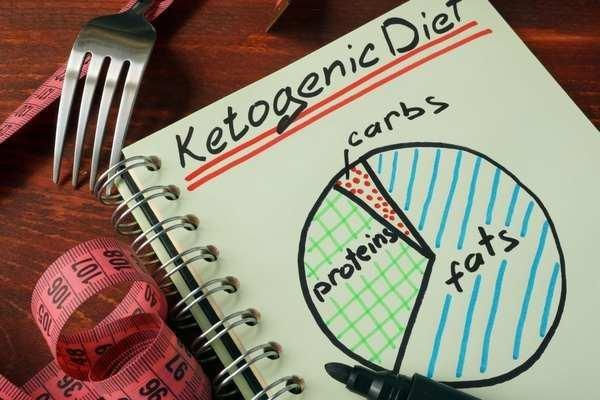 Ketosis What To Expect