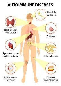 Cmo La Diabetes Afecta Al Cuerpo?