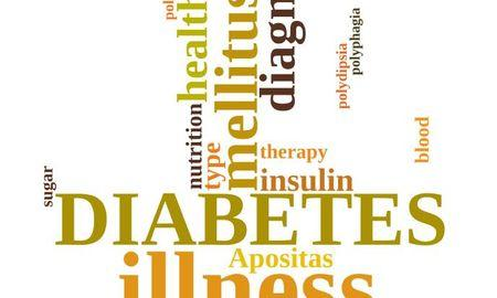 Diabetes Mortality Rates