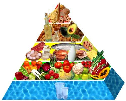 Metabolic Syndrome: What Is It, And What Can You Do About It?