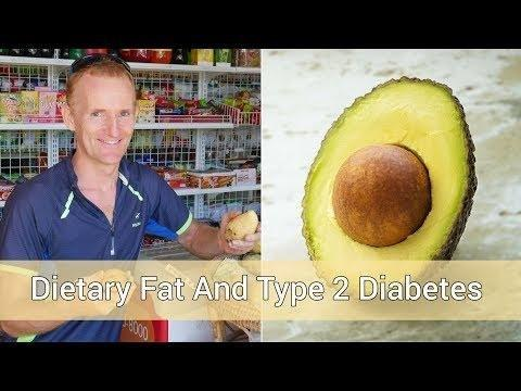 Fat Causes Diabetes