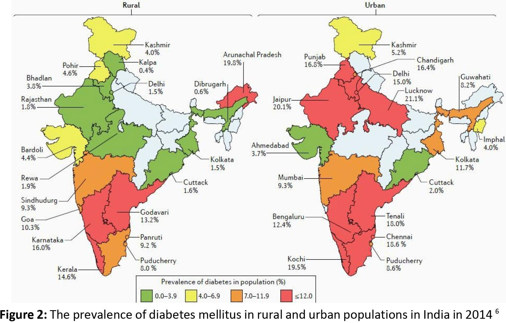 Global Pandemic Of Diabetes: An Indian Perspective