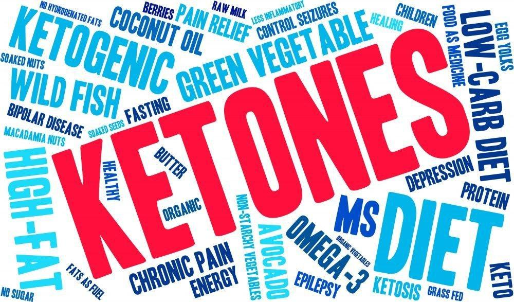 Ketones 101: Exploring The Benefits Of Exogenous Ketone Use