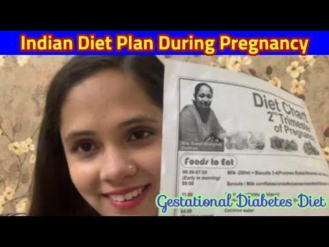 Diabetes Diet: Create Your Healthy-eating Plan