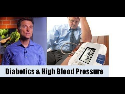 How Does Diabetes Affect Blood Pressure