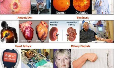 Where Diabetes Medications Work