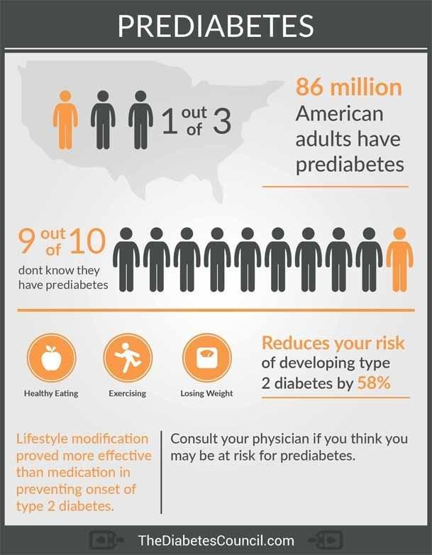 How Can Diabetes Kill You