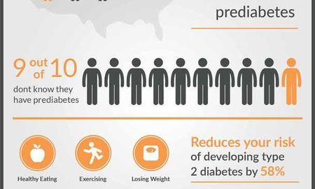 How Can Type 2 Diabetes Kill You?