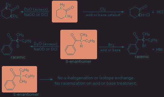 Reactions At The Α-carbon