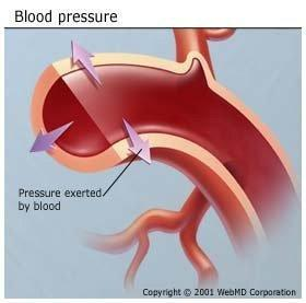 Why Diabetes Causes High Blood Pressure