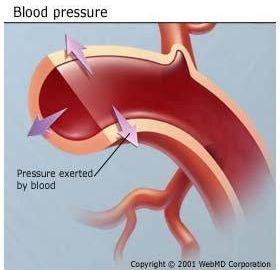 How Does Diabetes Causes Hypertension?