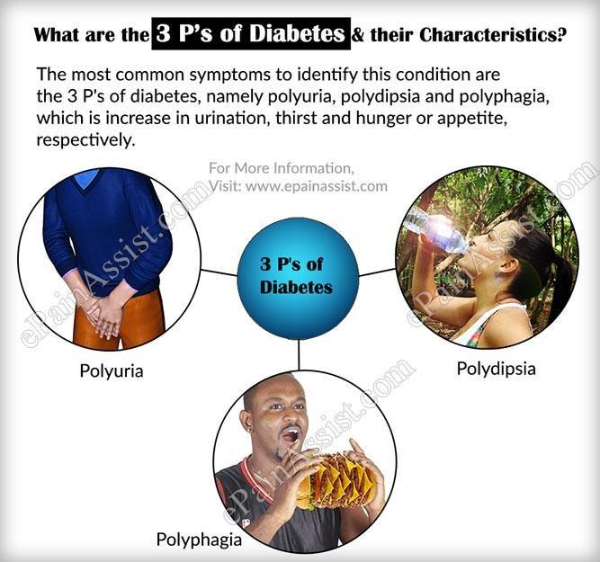 What Are The 3 P's Of Diabetes & Their Characteristics?